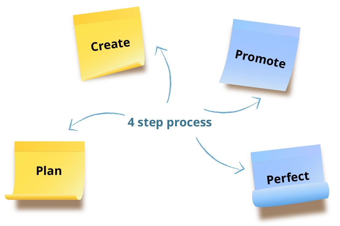 lead-generation-program