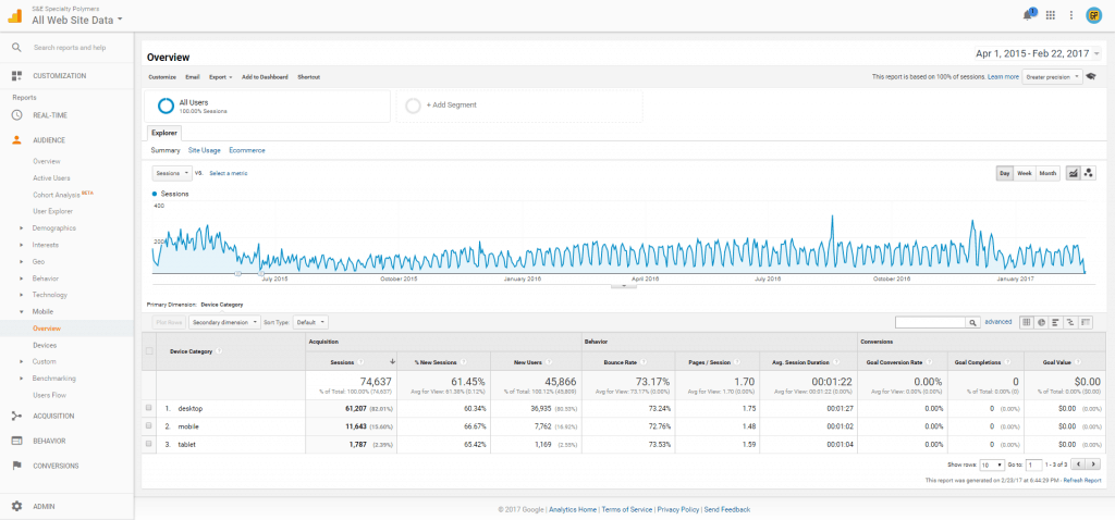 google analytics audience detail device overview